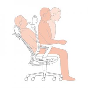 Naslon in sedišče sta sinhrono gibljiva